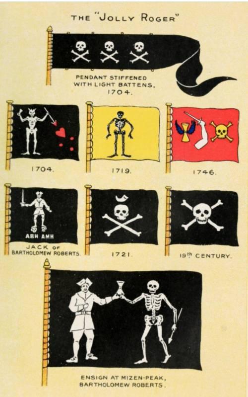 bandiere di pirati famosi illustrate